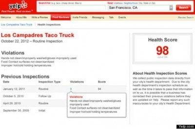 Yelp Restaurant Score image