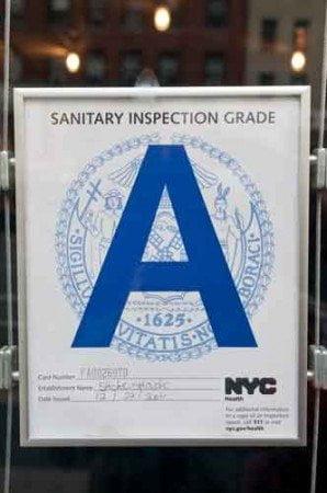 NYC Health Department Grade