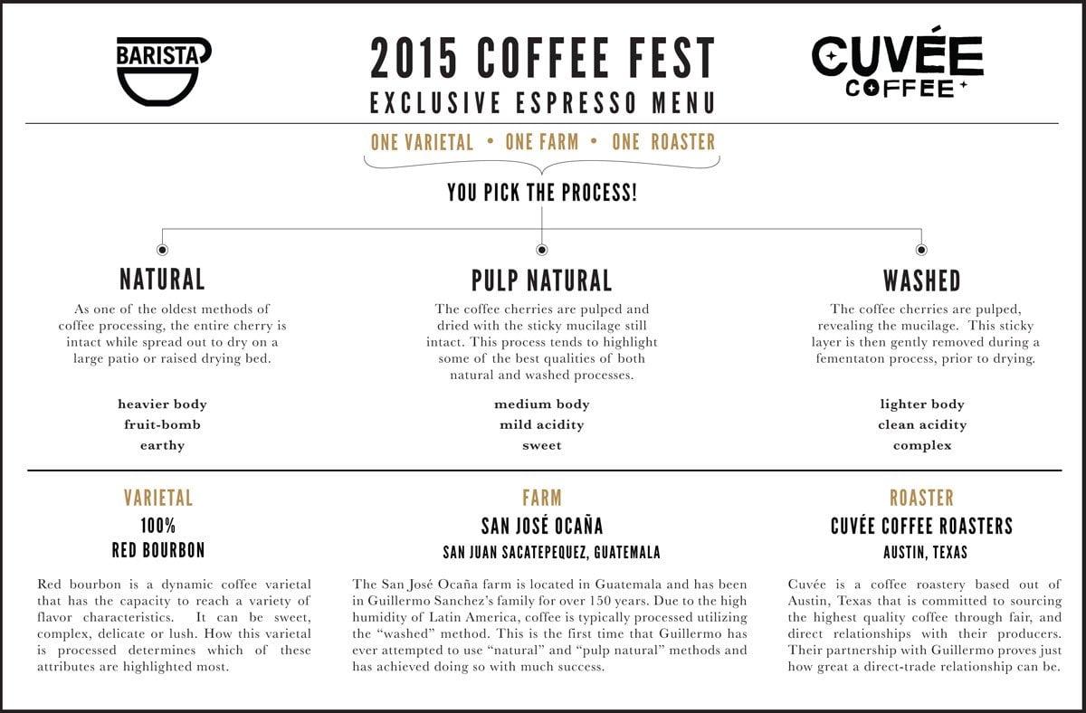 Barista Coffeefest 2015 Poster
